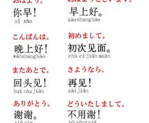 中国語→日本語に翻訳します 丁寧に行っていきたいと思い