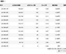 ココナラで5万円稼ぐ方法そしてネットで10万以上稼ぐ方法を一気に教えます。
