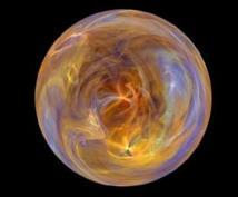 銀河の中心 圧倒的な許し『グレートセントラルサン2017』アチューンメント プラーナの高次エネルギー