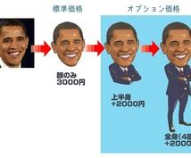似顔絵・イラスト・SNS・マンガ・アイコン作成の実績件数3500件以上!
