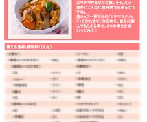 簡単に美味しい本場の酢豚を作る方法お教えします 自宅でも簡単に本場の中華「酢豚」を作りたい方へレシピをお届け