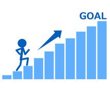 理想の目標設定とビジョンボード作成の仕方教えます 【10名限定】50万円以上のコンサルで行っている目標設定!!