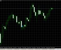 サラリーマン向け朝取引FXインジケータ提供します 【10月限定値引き】簡単に朝取引できるインジケータツール