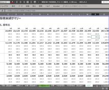 創業に使える!事業計画・予実管理表を販売します 予実管理・資金繰り・損益分岐点・グラフまでこれでOK!