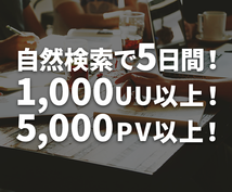 自然検索で1日200ユーザー以上をアクセスさせます 5日間5千PV以上!直帰率改善!国内IPでSPもタブレットも