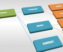 SEO内部対策:サイトマップXMLの作成代行します クローラー最適化を促進するsitemap.xmlを作成