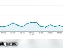 SEO・アフィリエイト|収入UPのブログ診断します 月間1000万PV実績画像あり。ブログで収入を増やしたい方へ