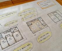住宅マンションのコミュニケーションプランを描きます ヒルナンデス出演の一級建築士が手描きプランを提供します