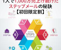 1人で1千万円売ったステップメールのコツ教えます ステップメールで新規獲得,単価UP,ファン化を行いたい方向け