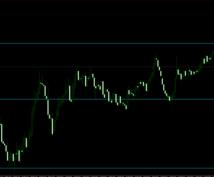 FXの正確な水平線の引き方教えます その日の初めに、機能するラインが短時間で引けます