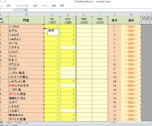 国語の点数を20点アップしませんか? 5年生の漢字530問をエクセル表で練習します。