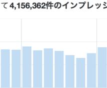 あなたの広告を毎日代理ツイートします 【1週間1名様限定】400万超インプレッションのアカウントで