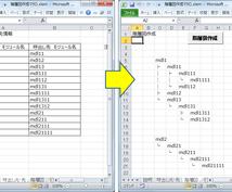メモ帳にコピペできる階層図がお手軽に描けます 高額な専用ソフトをインストールするほどでもない方へ!