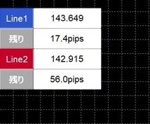 ライントレードに最適なインジケータ提供します 『超便利』ライントレーダー必見!MT4の裁量補助便利ツール