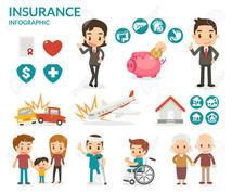 生命保険の点検致します 不必要な保険に入っていませんか?点検致します!