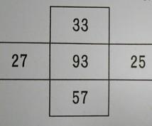 おもしろ算命学!あなたの器(うつわ)数値化します なんだか最近身近な人とモヤモヤしてしている方必見!