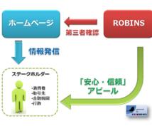 あなたの会社の信頼性を取引につなぐ!ROBINSとの相性をカウンセリングいたします☆