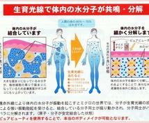 秋田玉川温泉スペックの岩盤浴(乾式)体験ができます ◆低体温症を改善し未病を改善しよう!