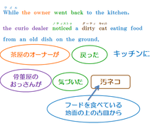 これぞ!シンプル英文の和訳法