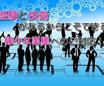 記事作成【英語or日本語】+情報収集いたします 英語と日本語ダブルでご対応いたします。