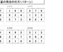 開運は自分でやらなきゃ、方位術の方法と暦をワンコインで!!
