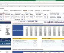 不動産投資ファイナンシャル(財務)モデル販売します 小さな賃貸物件へのバリューアドタイプの投資を分析したい方へ