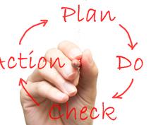 就活支援【エントリーシート】添削のお手伝いします 国家/民間両キャリコン資格を持つベテランがアドバイスします。