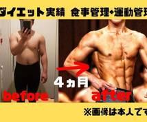 あなたの専属ダイエットトレーナーになります 4か月で27キロ痩せた私があなたのダイエットをサポートします