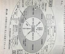 日本語⇆中国語の通訳 食品関係!丁寧に通訳します 中国とのビジネスを拡大したい食品関係者のお手伝いします。
