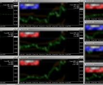 BO投資。今までにない圧倒的な勝率の新ツールでます 投資初心者、今まで何をしても勝てない方