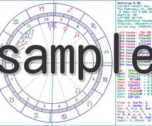 伝統的西洋占星術で<出生時刻>を割り出します ご自身の出生時刻が不明な方のためのサービスです♪