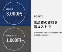"""2枚目以降1000円!デザインパワポに仕上げます 広告代理店で鍛えた""""スピード感""""と""""丁寧な対応""""が売りです"""