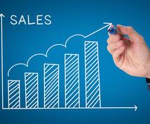 営業で成果を出す方法教えます 成果を出す営業マンが実行している事とは?!