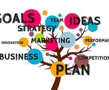 失敗しない!為に起業前(店舗型)の貴方を守ります 起業準備はしっかりと!起業28年の経験からアドバイス致します