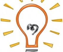 新しい事業名、製品名、サービス名が安全か調査します 商標登録の可否を簡易調査いたします