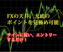 FXの相場の天底がわかる最強手法を公開します FX、バイナリーの相場の天底(転換点)を見極められます
