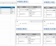 ExcelからのHTML自動作成ツール作成します もっと簡単にHTMLを作りたいっ・・・!!
