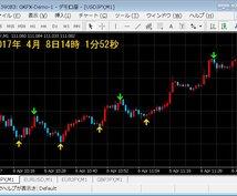 FX バイナリチャート画面に日本時間を表示します MT4チャートに「日本時間」を大きくリアルタイム表示できる