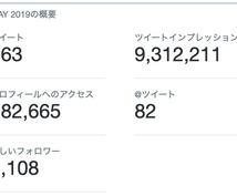 ツイッターで約3万7千人のフォロワーに宣伝します ツイッターの垢2つを使ってあなたの宣伝を拡散します