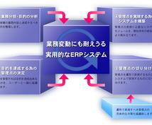 中国(上海市・常州市)で業務システムを導入したい方へ。必要な費用をお伝えします!