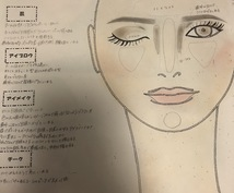 顔分析からメイクカルテ作成します 美容学生による顔分析!イメージ別アドバイスさせて頂きます!