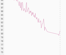 半年で15kg減!漢方ダイエット方法教えます 長期的に食欲を低下させダイエットしたい方