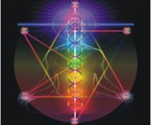 七つのチャクラを活性化させるヒーリングをします プラーナを取り込み強力に幸運を引き寄せるヒーリング