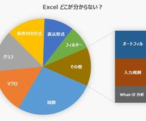 Excel の『分からない』を解決します 現役講師が丁寧にお答えします。