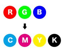 CMYK変換します 【RGB→CMYK】印刷上がりに納得できないあなたへ