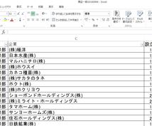東証一部上場企業リスト エクセルで提供します 株取引の研究資料として、いろいろ加工して使える!