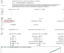 FX MT4のEA・インジケーターを制作します 簡単なものなら2000円から。制作にかかる時間に応じた価格で