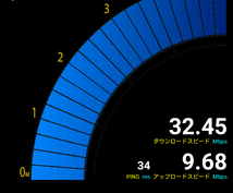 【格安】格安SIMカード選び【MVNO】