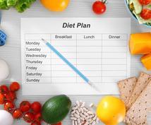 効果抜群!1週間のダイエットプラン作成します 痩せたいだけど何から始めてよいか分からないあなたへ!
