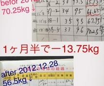 産後半年で25kgの減量に成功!簡単に減量できます!